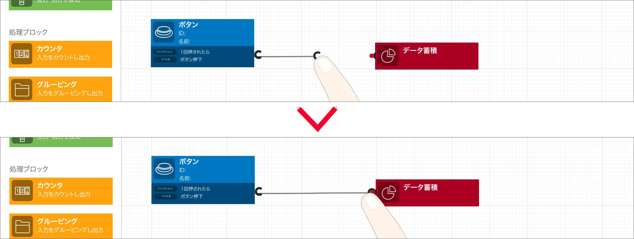 ブロック同士の接続方法